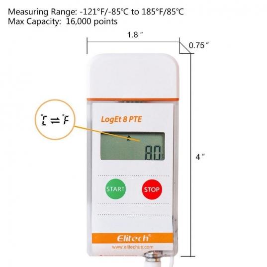 Loget8 PTE Medidas do produto